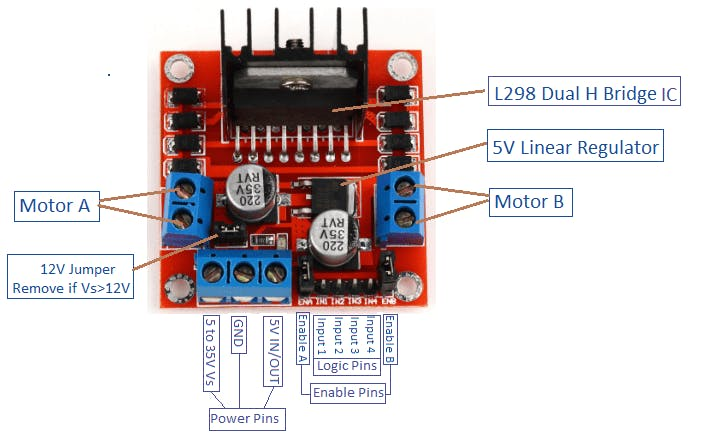 L298N motor driver para arduino